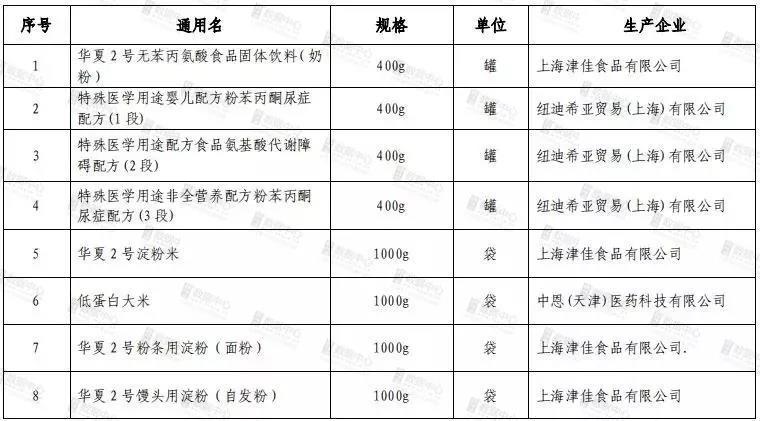 WeChat 圖片 20190813172430 98e76